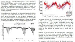 Artykuł w Minor Planet Bulletin